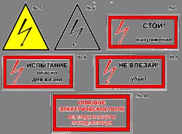 Плакаты и знаки безопасности