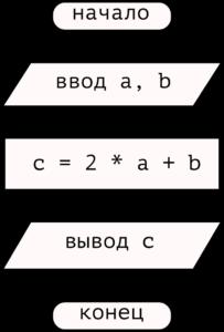Блок-схема (следование)